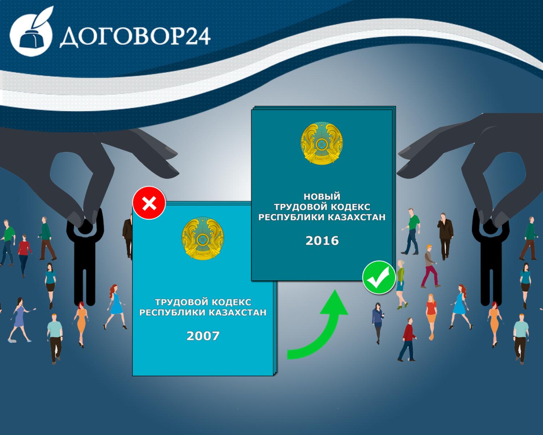 Необходимые изменения в трудовом договоре в соответствии с.